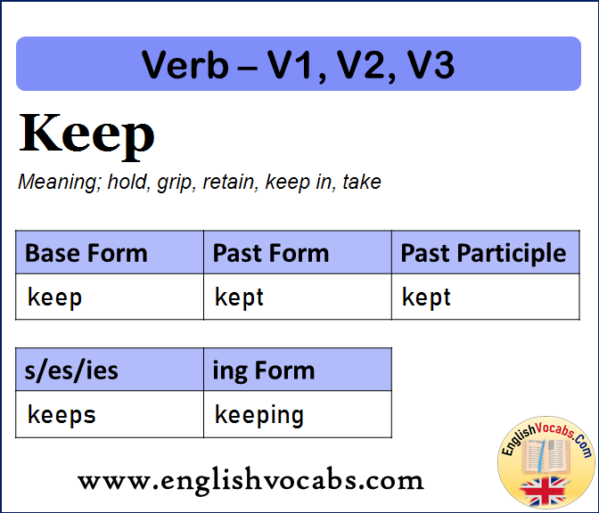 past form keep Keep Past Simple, Past Participle, V2 V2 V2 Form of Keep - English