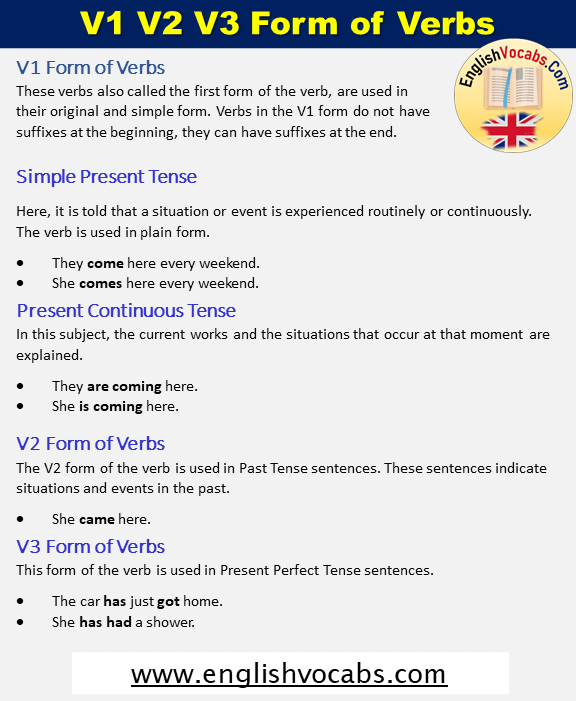 Subject sentences simple examples Subjects, Verbs